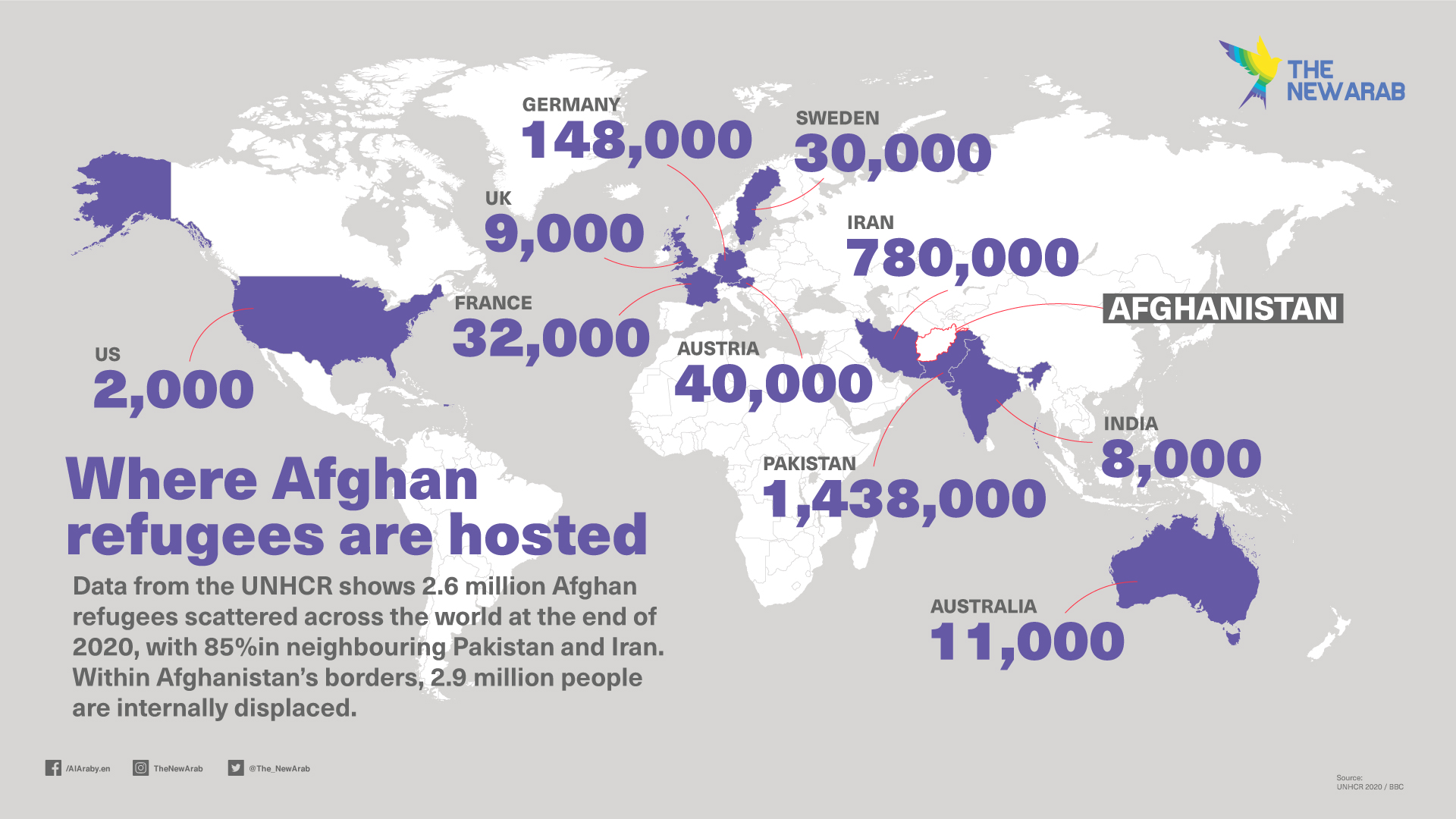Where Afghan refugees are hosted