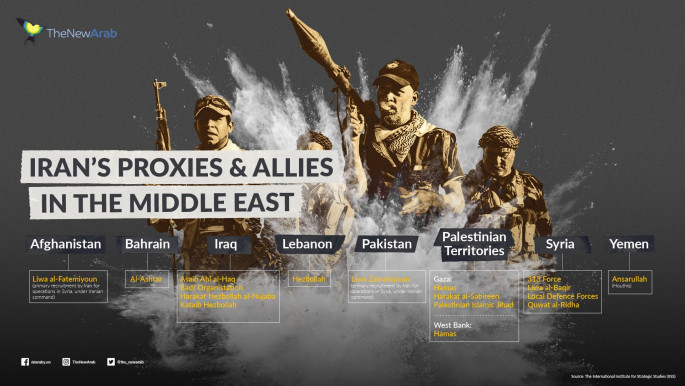 Iran's proxies and allies in the Middle East