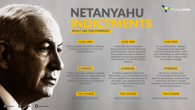 Netanyahu has been accused of several instances of corruption