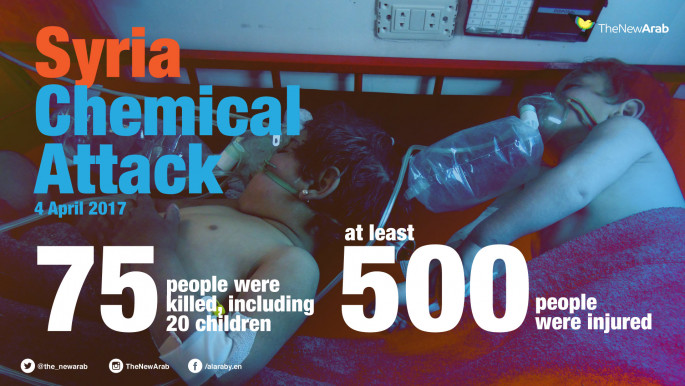 Infographic: Syria chemical attack